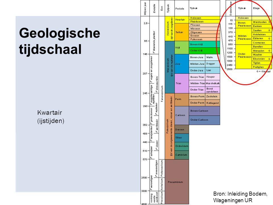 Geologische tijdschaal Bron: Inleiding Bodem, Wageningen UR Kwartair (ijstijden)