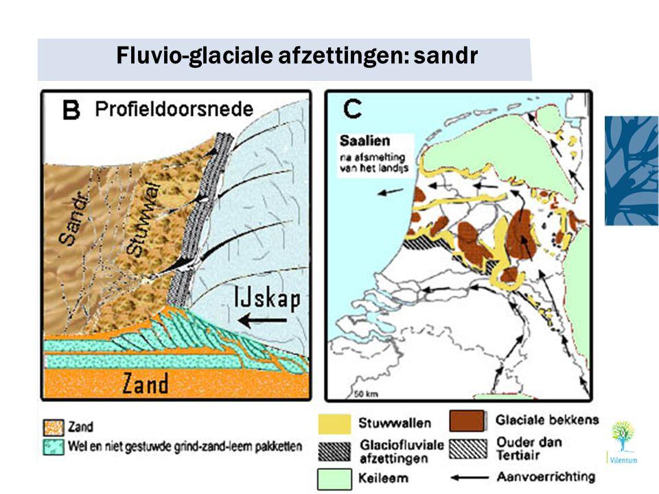 Fluvio-glaciale afzettingen: sandr