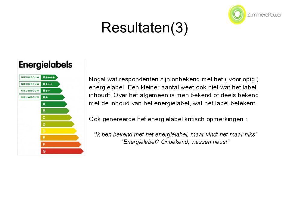 Resultaten(3)
