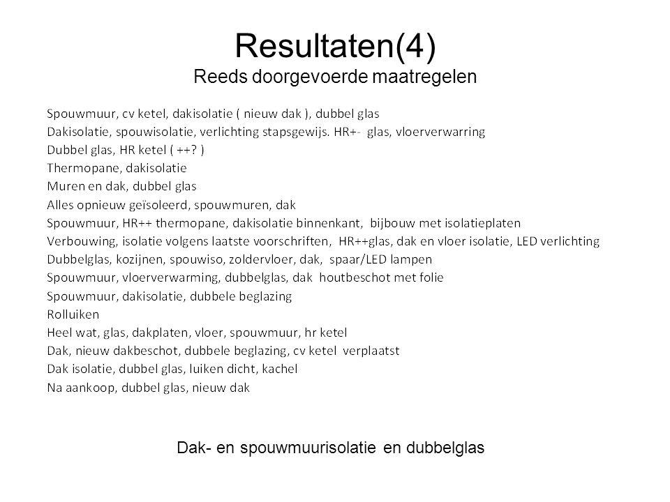 Resultaten(4) Reeds doorgevoerde maatregelen Dak- en spouwmuurisolatie en dubbelglas