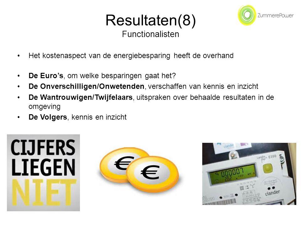 Resultaten(8) Functionalisten Het kostenaspect van de energiebesparing heeft de overhand De Euro's, om welke besparingen gaat het.