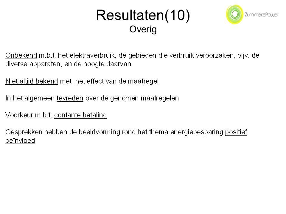 Resultaten(10) Overig