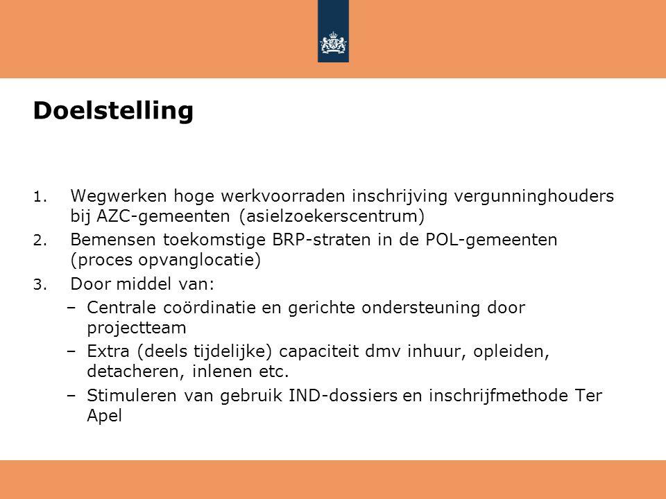 Doelstelling 1. Wegwerken hoge werkvoorraden inschrijving vergunninghouders bij AZC-gemeenten (asielzoekerscentrum) 2. Bemensen toekomstige BRP-strate