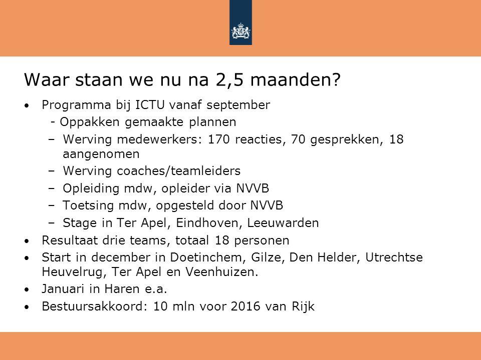 Waar staan we nu na 2,5 maanden? Programma bij ICTU vanaf september - Oppakken gemaakte plannen –Werving medewerkers: 170 reacties, 70 gesprekken, 18
