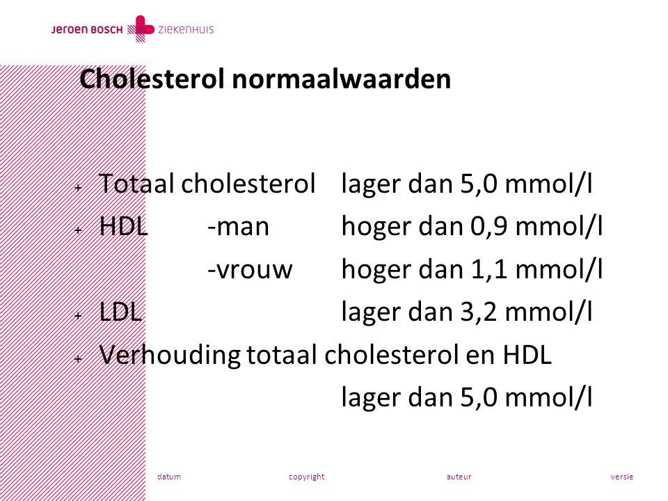 datumcopyrightauteurversie + Totaal cholesterollager dan 5,0 mmol/l + HDL-manhoger dan 0,9 mmol/l -vrouwhoger dan 1,1 mmol/l + LDLlager dan 3,2 mmol/l + Verhouding totaal cholesterol en HDL lager dan 5,0 mmol/l Cholesterol normaalwaarden