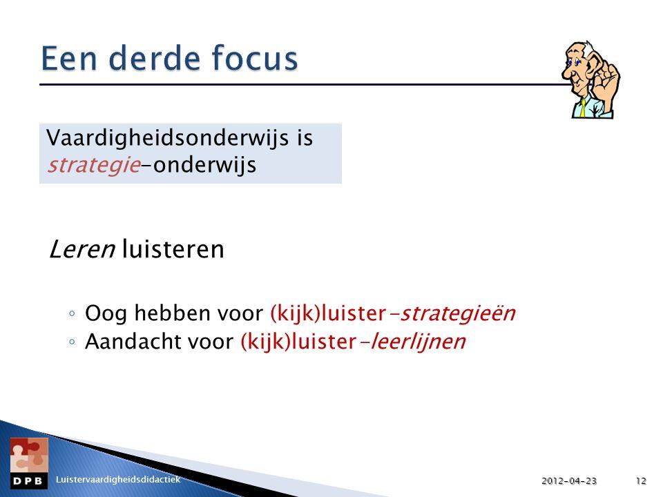 Leren luisteren ◦ Oog hebben voor (kijk)luister-strategieën ◦ Aandacht voor (kijk)luister-leerlijnen Vaardigheidsonderwijs is strategie-onderwijs 2012-04-2312 Luistervaardigheidsdidactiek