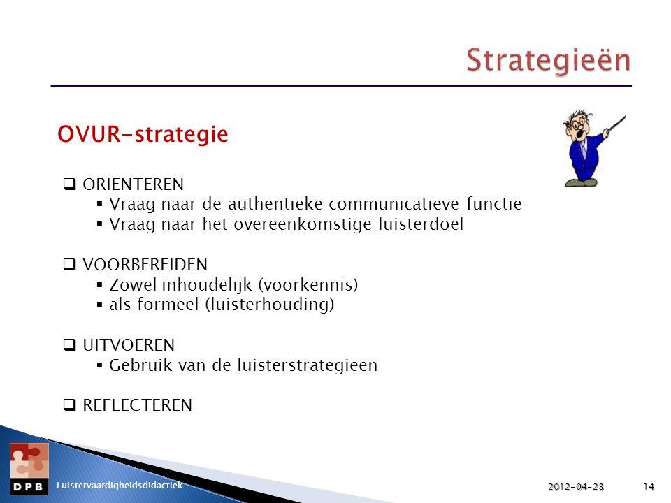 OVUR-strategie  ORIËNTEREN  Vraag naar de authentieke communicatieve functie  Vraag naar het overeenkomstige luisterdoel  VOORBEREIDEN  Zowel inhoudelijk (voorkennis)  als formeel (luisterhouding)  UITVOEREN  Gebruik van de luisterstrategieën  REFLECTEREN 2012-04-2314 Luistervaardigheidsdidactiek
