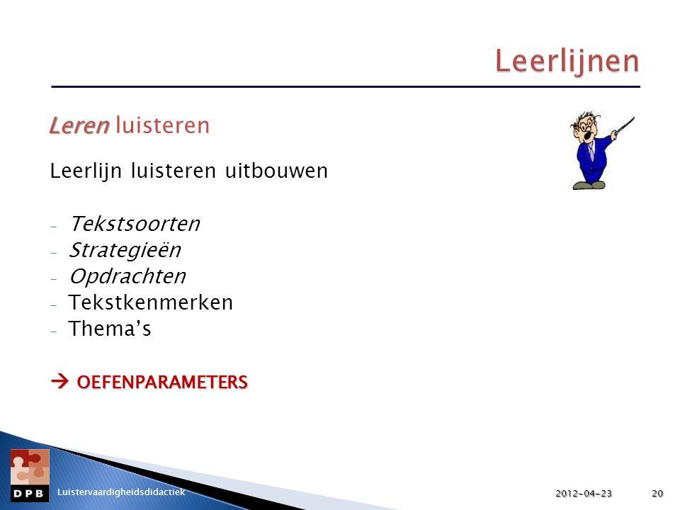 Leerlijn luisteren uitbouwen - Tekstsoorten - Strategieën - Opdrachten - Tekstkenmerken - Thema's  OEFENPARAMETERS Leren Leren luisteren 2012-04-2320 Luistervaardigheidsdidactiek