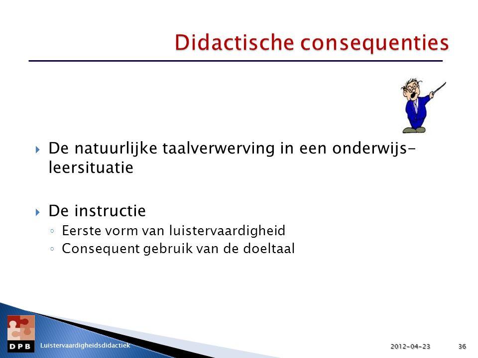  De natuurlijke taalverwerving in een onderwijs- leersituatie  De instructie ◦ Eerste vorm van luistervaardigheid ◦ Consequent gebruik van de doeltaal 2012-04-2336 Luistervaardigheidsdidactiek