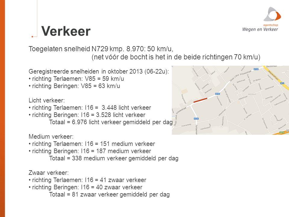 Verkeer Toegelaten snelheid N729 kmp. 8.970: 50 km/u, (net vóór de bocht is het in de beide richtingen 70 km/u) Geregistreerde snelheiden in oktober 2