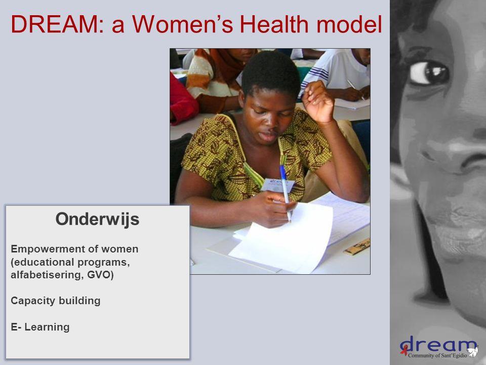 DREAM: a Women's Health model Onderwijs Empowerment of women (educational programs, alfabetisering, GVO) Capacity building E- Learning Onderwijs Empowerment of women (educational programs, alfabetisering, GVO) Capacity building E- Learning