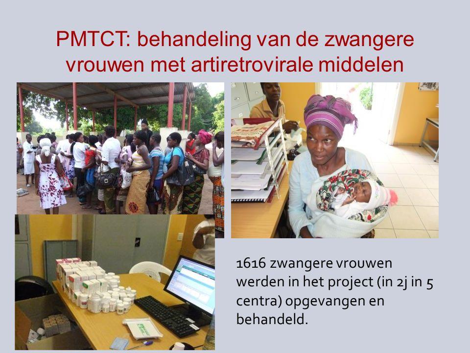 PMTCT: behandeling van de zwangere vrouwen met artiretrovirale middelen 1616 zwangere vrouwen werden in het project (in 2j in 5 centra) opgevangen en behandeld.