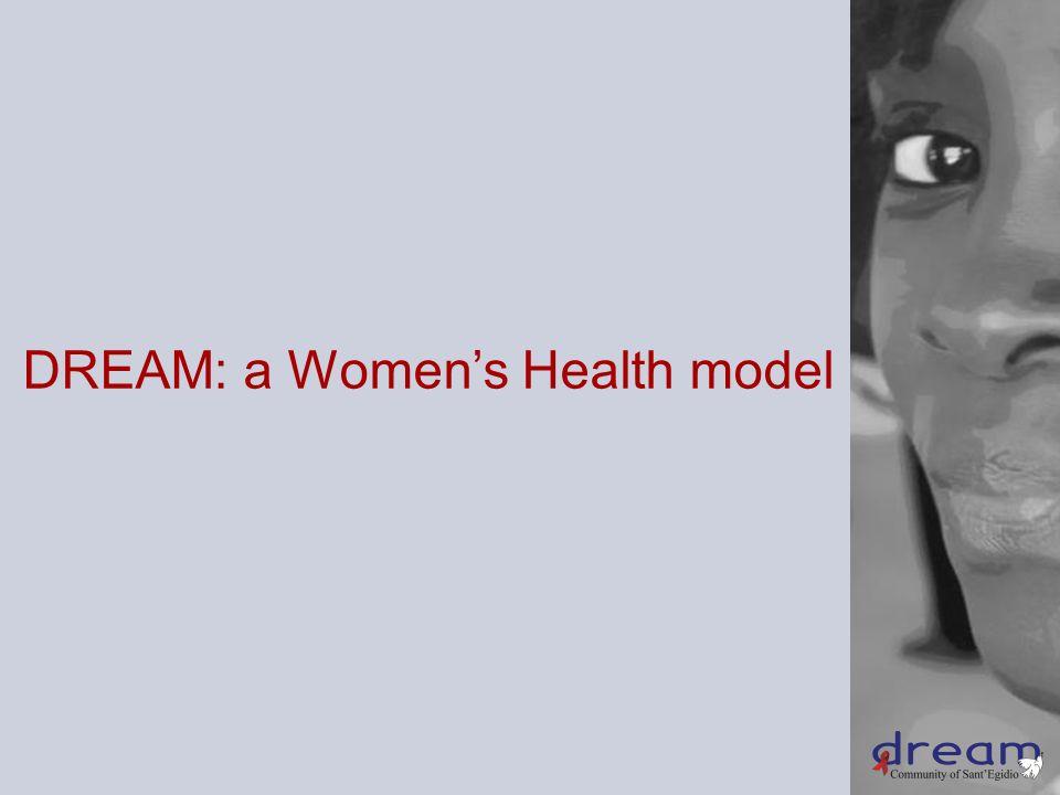 DREAM: a Women's Health model