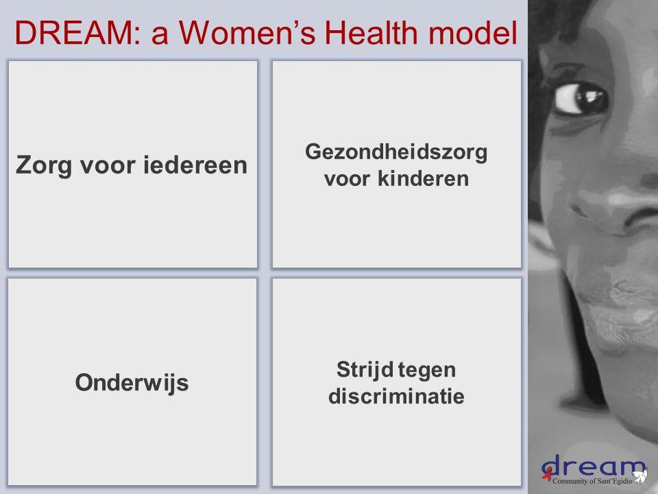 Gezondheidszorg voor kinderen Strijd tegen discriminatie Onderwijs Zorg voor iedereen DREAM: a Women's Health model