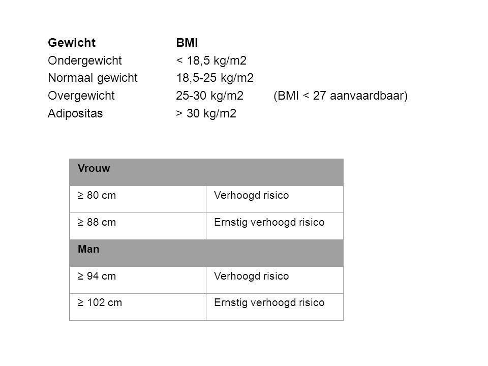 Gewicht BMI Ondergewicht< 18,5 kg/m2 Normaal gewicht18,5-25 kg/m2 Overgewicht25-30 kg/m2 (BMI < 27 aanvaardbaar) Adipositas> 30 kg/m2 Vrouw ≥ 80 cmVer