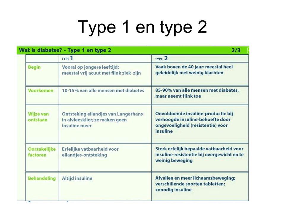 Type 1 en type 2