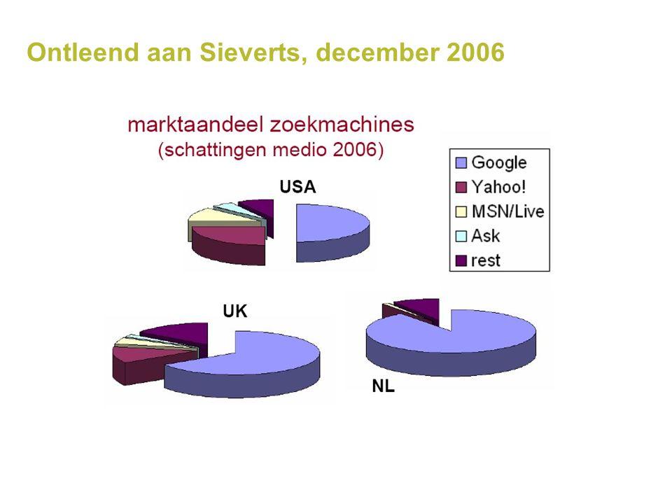 Ontleend aan Sieverts, december 2006