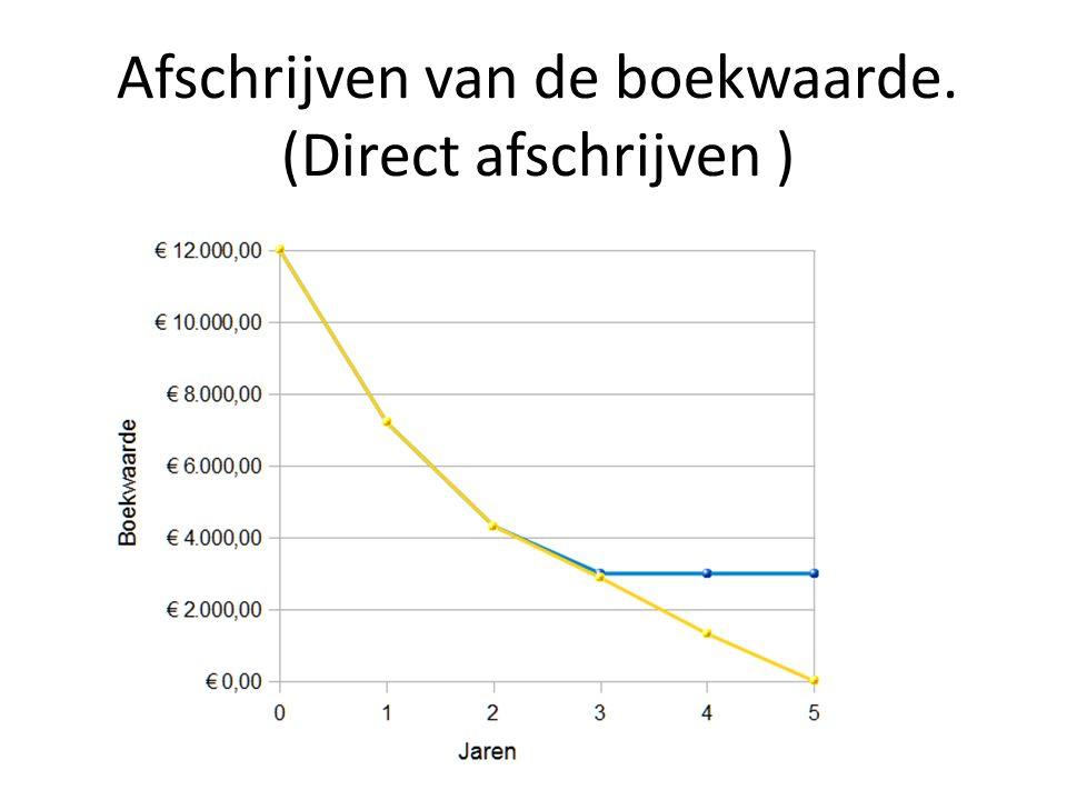 Afschrijven van de boekwaarde. (Direct afschrijven )