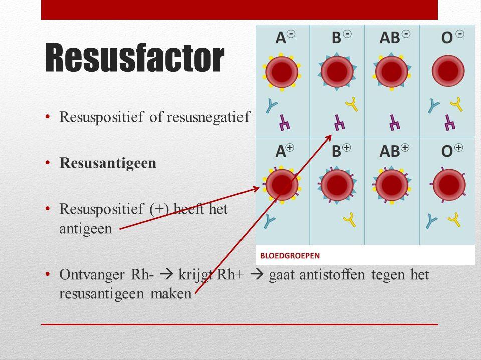 Zwangerschap en resusfactor Moeder Rh - Resusziekte