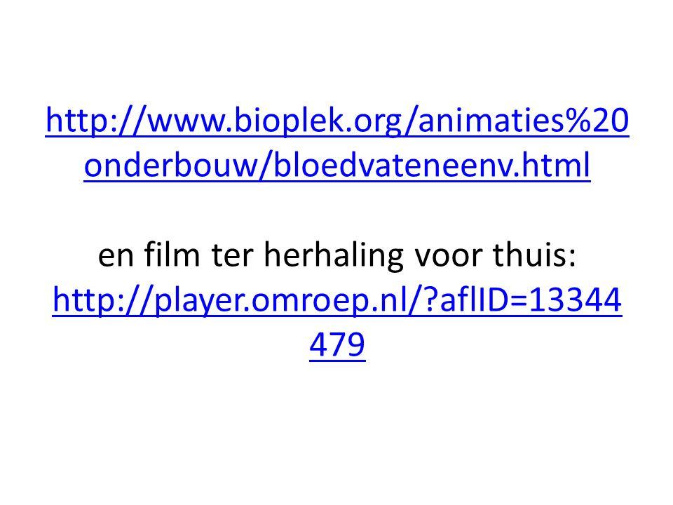 http://www.bioplek.org/animaties%20 onderbouw/bloedvateneenv.html http://www.bioplek.org/animaties%20 onderbouw/bloedvateneenv.html en film ter herhal