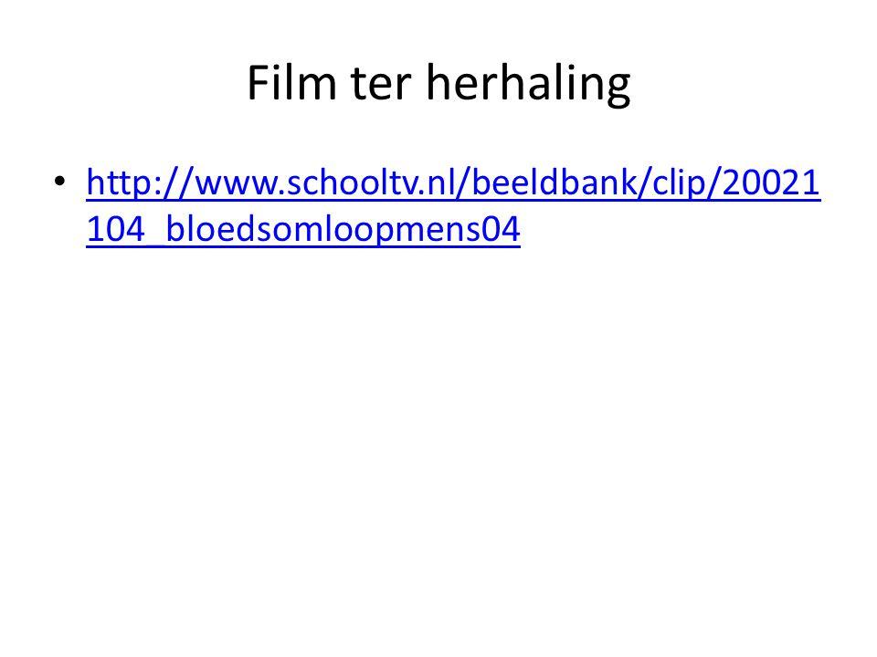 Film ter herhaling http://www.schooltv.nl/beeldbank/clip/20021 104_bloedsomloopmens04 http://www.schooltv.nl/beeldbank/clip/20021 104_bloedsomloopmens