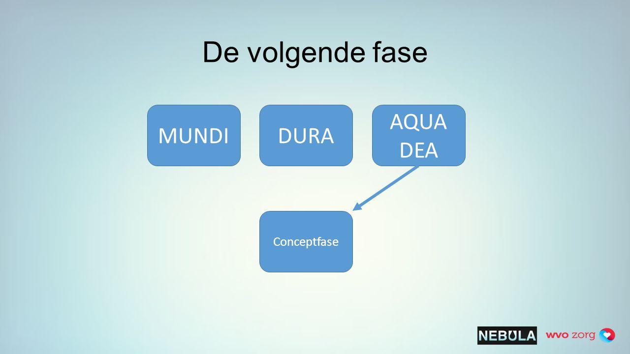 De volgende fase MUNDIDURA AQUA DEA Conceptfase