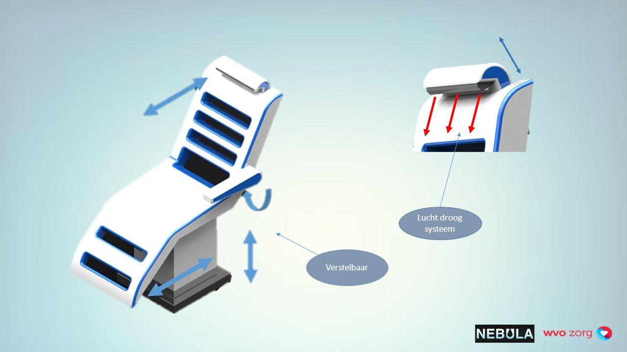 Lucht droog systeem Verstelbaar