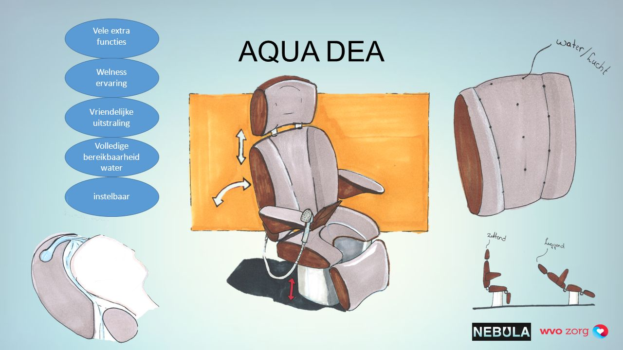 AQUA DEA Vele extra functies Welness ervaring Vriendelijke uitstraling Volledige bereikbaarheid water instelbaar