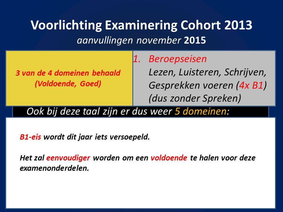 Voorlichting Examinering Cohort 2013 aanvullingen november 2015 Diploma (geslaagd of gezakt).