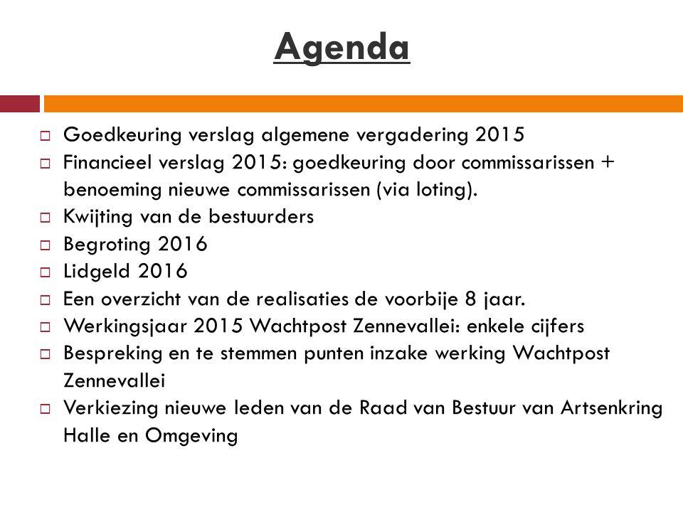 Agenda  Goedkeuring verslag algemene vergadering 2015  Financieel verslag 2015: goedkeuring door commissarissen + benoeming nieuwe commissarissen (via loting).