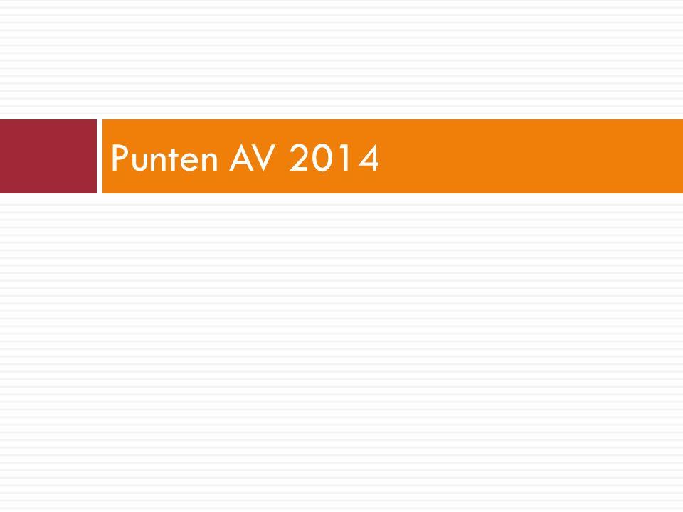 Punten AV 2014