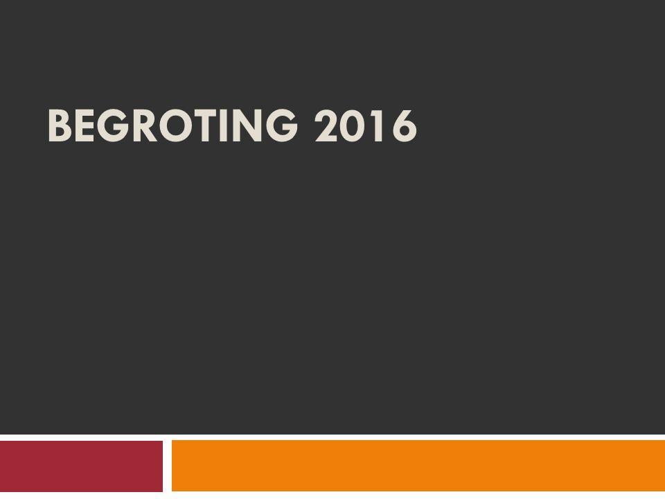 REALISATIES 2008 - 2016 Artsenkring Halle en Omgeving