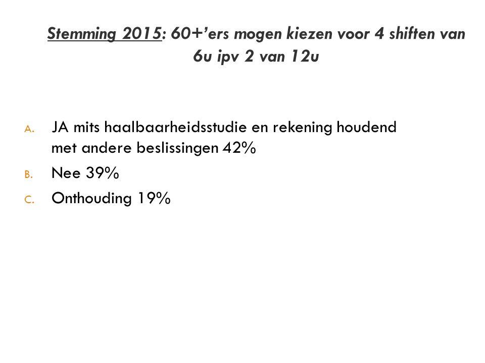 Stemming 2015: 60+'ers mogen kiezen voor 4 shiften van 6u ipv 2 van 12u A.
