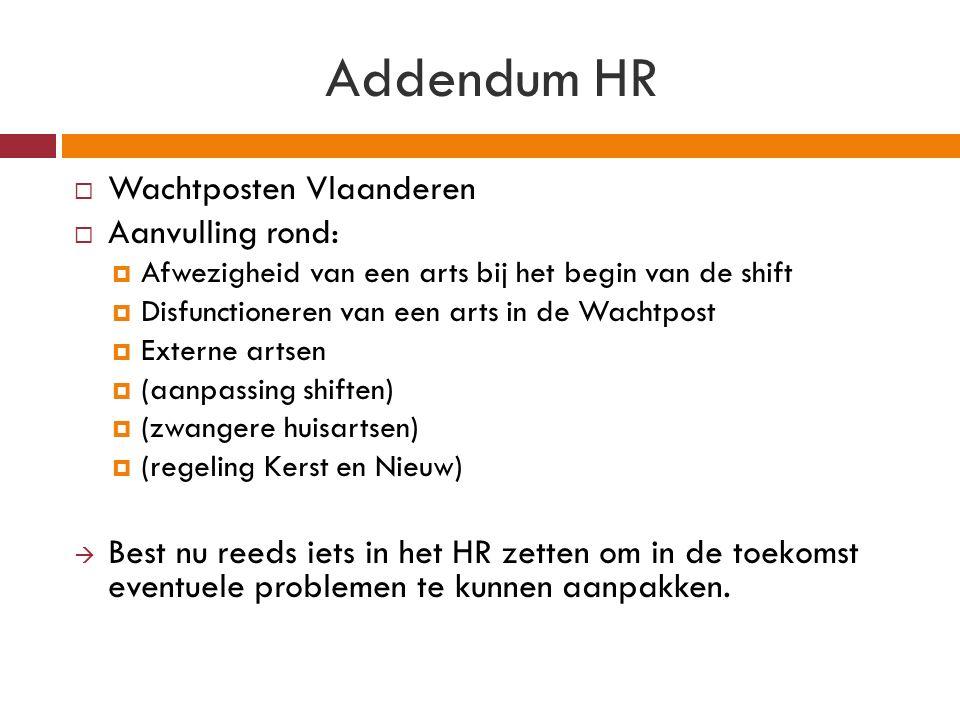 Addendum HR  Wachtposten Vlaanderen  Aanvulling rond:  Afwezigheid van een arts bij het begin van de shift  Disfunctioneren van een arts in de Wachtpost  Externe artsen  (aanpassing shiften)  (zwangere huisartsen)  (regeling Kerst en Nieuw)  Best nu reeds iets in het HR zetten om in de toekomst eventuele problemen te kunnen aanpakken.