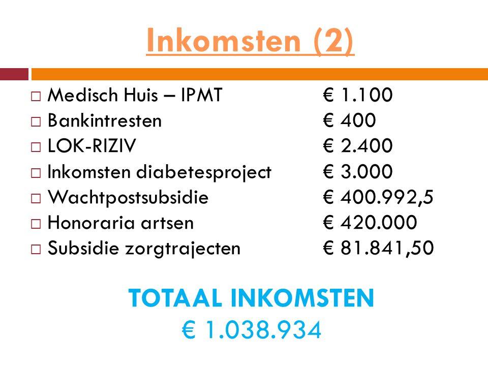 Inkomsten (2)  Medisch Huis – IPMT€ 1.100  Bankintresten € 400  LOK-RIZIV€ 2.400  Inkomsten diabetesproject € 3.000  Wachtpostsubsidie € 400.992,5  Honoraria artsen€ 420.000  Subsidie zorgtrajecten € 81.841,50 TOTAAL INKOMSTEN € 1.038.934