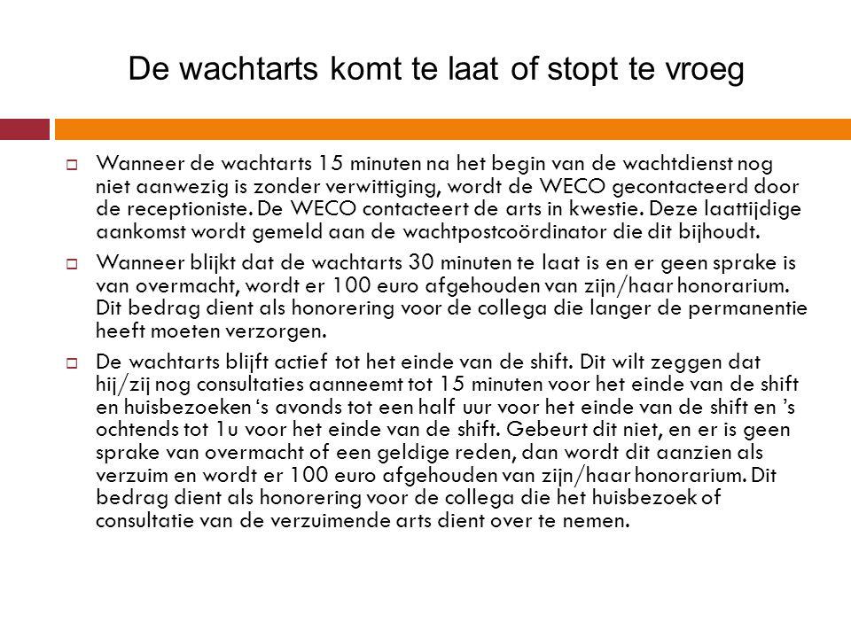 De wachtarts komt te laat of stopt te vroeg  Wanneer de wachtarts 15 minuten na het begin van de wachtdienst nog niet aanwezig is zonder verwittiging, wordt de WECO gecontacteerd door de receptioniste.