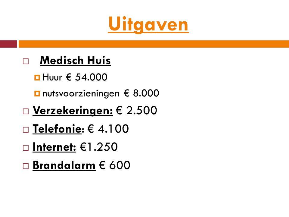 Uitgaven  Medisch Huis  Huur € 54.000  nutsvoorzieningen € 8.000  Verzekeringen: € 2.500  Telefonie: € 4.100  Internet: €1.250  Brandalarm € 600