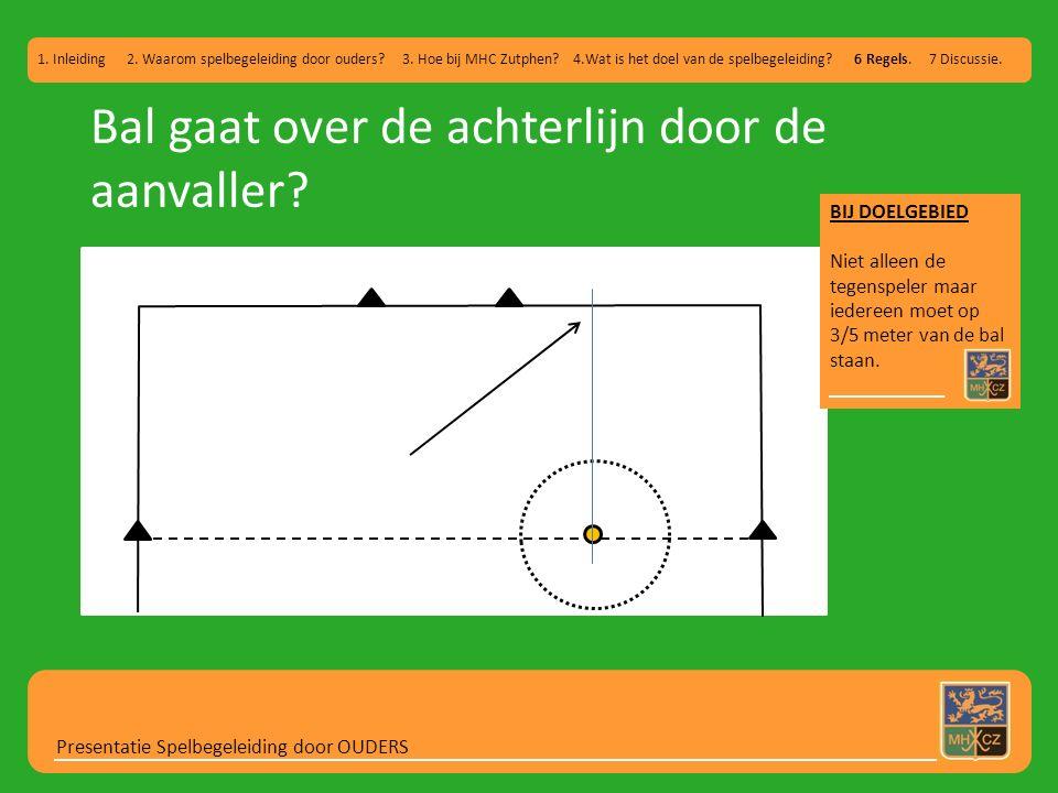 Bal gaat over de achterlijn door de aanvaller? Presentatie Spelbegeleiding door OUDERS 1. Inleiding 2. Waarom spelbegeleiding door ouders? 3. Hoe bij