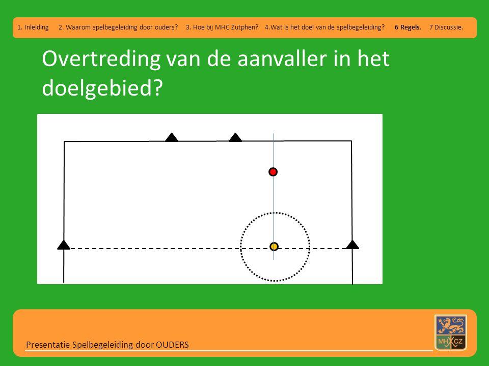 Overtreding van de aanvaller in het doelgebied? Presentatie Spelbegeleiding door OUDERS 1. Inleiding 2. Waarom spelbegeleiding door ouders? 3. Hoe bij
