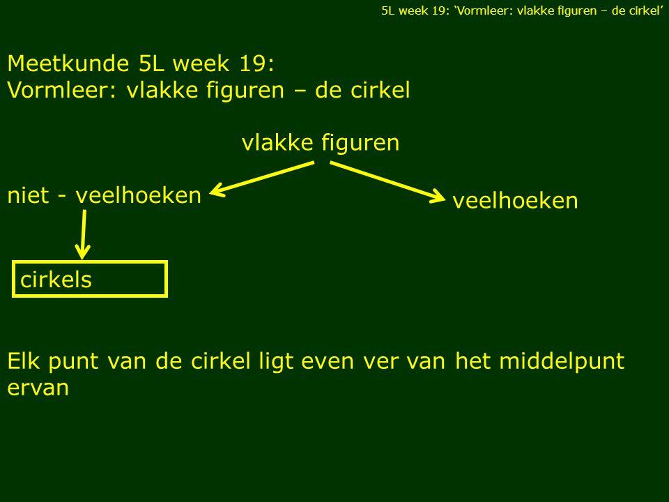 Meetkunde 5L week 19: Vormleer: vlakke figuren – de cirkel vlakke figuren 5L week 19: 'Vormleer: vlakke figuren – de cirkel' niet - veelhoeken veelhoeken cirkels Elk punt van de cirkel ligt even ver van het middelpunt ervan