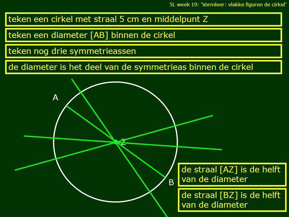 5L week 19: 'Vormleer: vlakke figuren de cirkel' teken een cirkel met straal 5 cm en middelpunt Z Z teken een diameter [AB] binnen de cirkel teken nog drie symmetrieassen de diameter is het deel van de symmetrieas binnen de cirkel de straal [AZ] is de helft van de diameter A B de straal [BZ] is de helft van de diameter