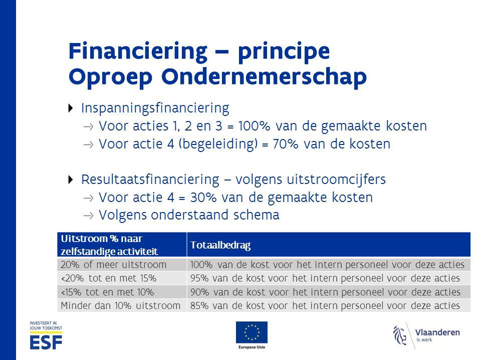 Financiering – principe Oproep Ondernemerschap Inspanningsfinanciering Voor acties 1, 2 en 3 = 100% van de gemaakte kosten Voor actie 4 (begeleiding) = 70% van de kosten Resultaatsfinanciering – volgens uitstroomcijfers Voor actie 4 = 30% van de gemaakte kosten Volgens onderstaand schema Uitstroom % naar zelfstandige activiteit Totaalbedrag 20% of meer uitstroom100% van de kost voor het intern personeel voor deze acties <20% tot en met 15%95% van de kost voor het intern personeel voor deze acties <15% tot en met 10%90% van de kost voor het intern personeel voor deze acties Minder dan 10% uitstroom85% van de kost voor het intern personeel voor deze acties