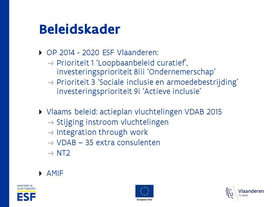 OP 2014 - 2020 ESF Vlaanderen: Prioriteit 1 'Loopbaanbeleid curatief', investeringsprioriteit 8iii 'Ondernemerschap' Prioriteit 3 'Sociale inclusie en armoedebestrijding' investeringsprioriteit 9i 'Actieve inclusie' Vlaams beleid: actieplan vluchtelingen VDAB 2015 Stijging instroom vluchtelingen Integration through work VDAB – 35 extra consulenten NT2 AMIF