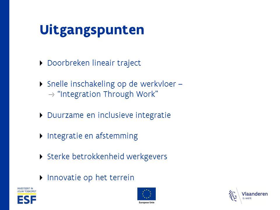 Uitgangspunten Doorbreken lineair traject Snelle inschakeling op de werkvloer – Integration Through Work Duurzame en inclusieve integratie Integratie en afstemming Sterke betrokkenheid werkgevers Innovatie op het terrein