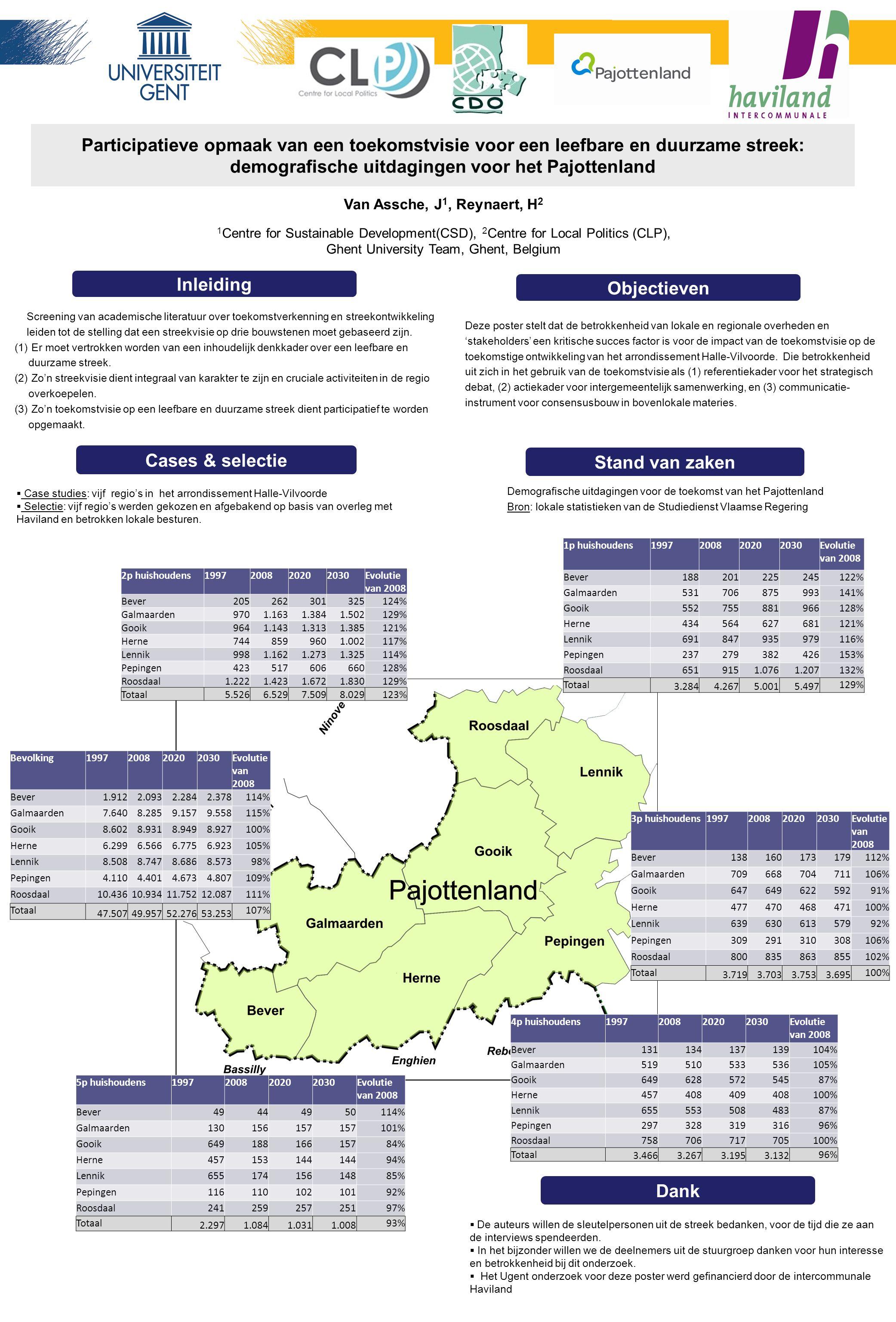 Participatieve opmaak van een toekomstvisie voor een leefbare en duurzame streek: demografische uitdagingen voor het Pajottenland Van Assche, J 1, Reynaert, H 2 1 Centre for Sustainable Development(CSD), 2 Centre for Local Politics (CLP), Ghent University Team, Ghent, Belgium Inleiding Stand van zaken Deze poster stelt dat de betrokkenheid van lokale en regionale overheden en 'stakeholders' een kritische succes factor is voor de impact van de toekomstvisie op de toekomstige ontwikkeling van het arrondissement Halle-Vilvoorde.