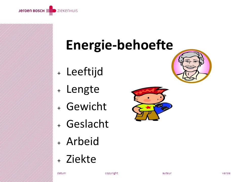datumcopyrightauteurversie + Leeftijd + Lengte + Gewicht + Geslacht + Arbeid + Ziekte Energie-behoefte