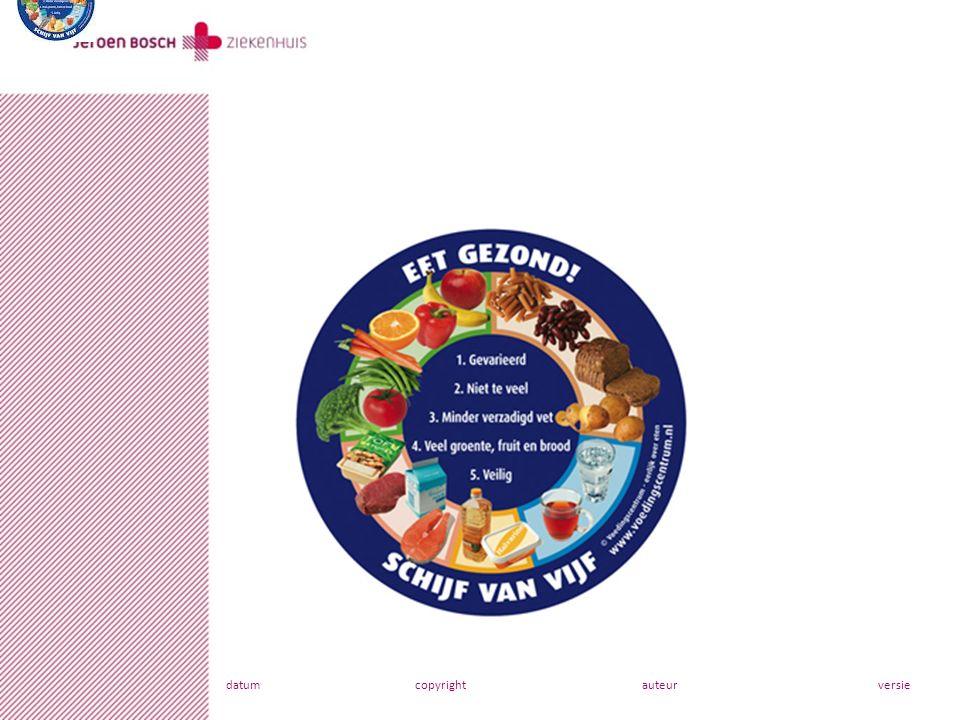 datumcopyrightauteurversie + Eiwitten: melkproducten, kaas, vlees, vis,ei, vleesvervangers.