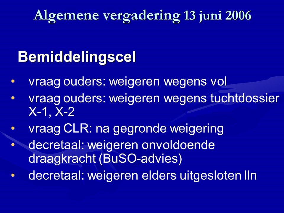 Algemene vergadering 13 juni 2006 vraag ouders: weigeren wegens vol vraag ouders: weigeren wegens tuchtdossier X-1, X-2 vraag CLR: na gegronde weigeri