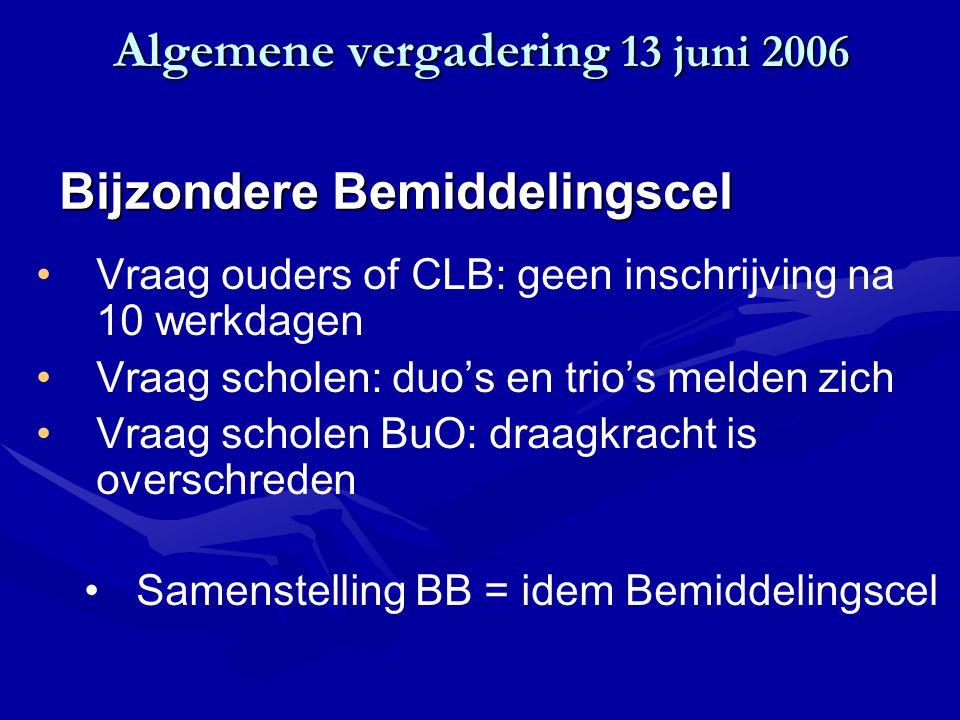 Algemene vergadering 13 juni 2006 Vraag ouders of CLB: geen inschrijving na 10 werkdagen Vraag scholen: duo's en trio's melden zich Vraag scholen BuO: