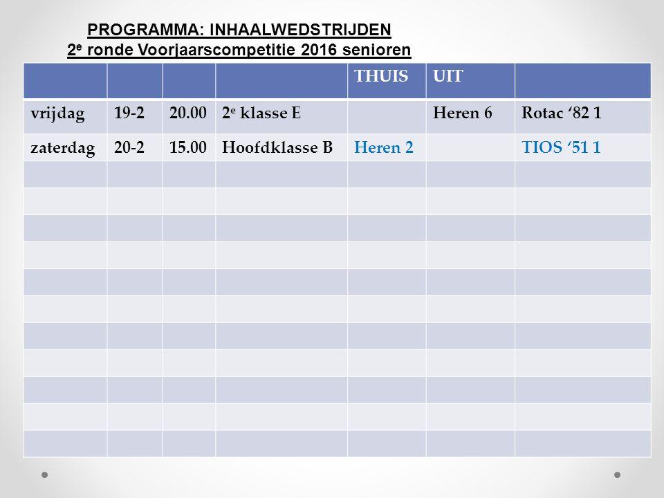 PROGRAMMA: INHAALWEDSTRIJDEN 2 e ronde Voorjaarscompetitie 2016 senioren THUISUIT vrijdag19-220.002 e klasse EHeren 6Rotac '82 1 zaterdag20-215.00Hoof